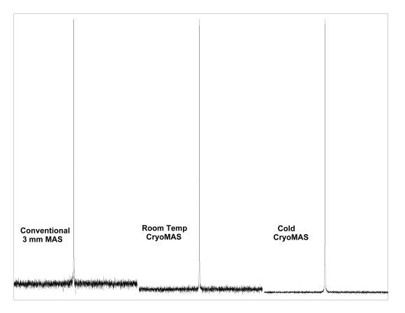WEB-cryoMAS_SNR_comparison-1