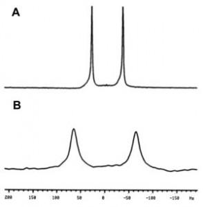 high-field-saas-chart