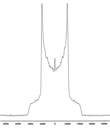 This spectrum was obtained using a 500 MHz WB Doty Wideline Probe and a Varian Unity +. Courtesy of Dr. Dave Rice, Applications Chemist, Varian NMR